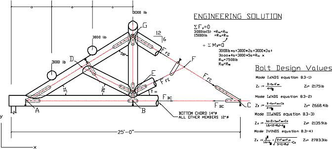 log truss plan drawing with engineering values